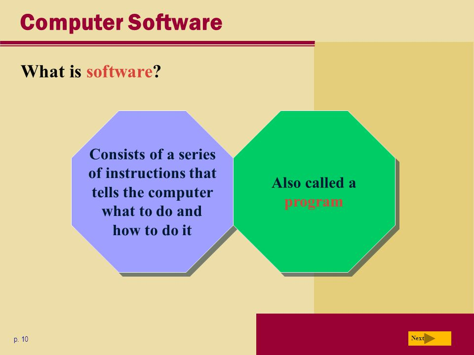 Consists of a series of instructions that tells the computer what to do and how to do it Computer Software What is software.