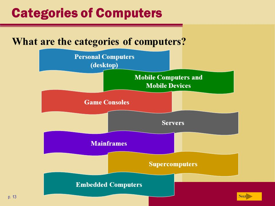 Categories of Computers p. 13 Next What are the categories of computers.