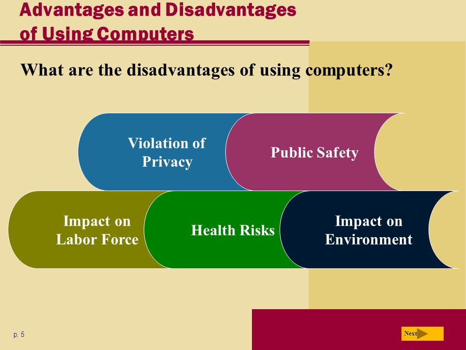 Advantages and Disadvantages of Using Computers p.