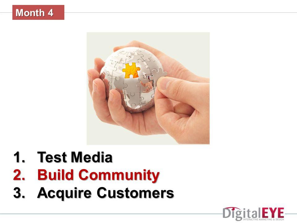 Month 4 1.Test Media 2.Build Community 3.Acquire Customers