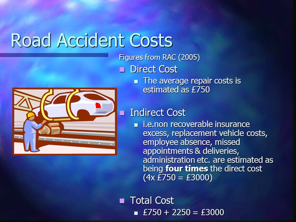 Road Accident Costs Figures from RAC (2005) Direct Cost The average repair costs is estimated as £750 Indirect Cost i.e.non recoverable insurance excess, replacement vehicle costs, employee absence, missed appointments & deliveries, administration etc.