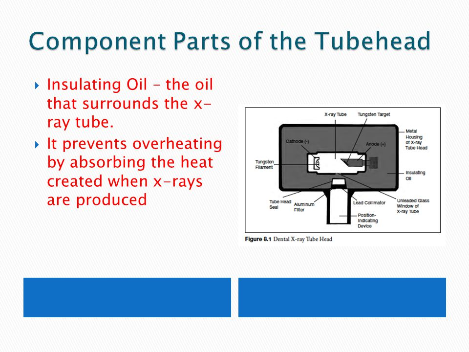  Insulating Oil – the oil that surrounds the x- ray tube.