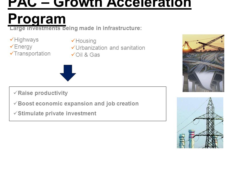 PAC – Growth Acceleration Program Large investments being made in infrastructure: Highways Energy Transportation Raise productivity Boost economic expansion and job creation Stimulate private investment Housing Urbanization and sanitation Oil & Gas