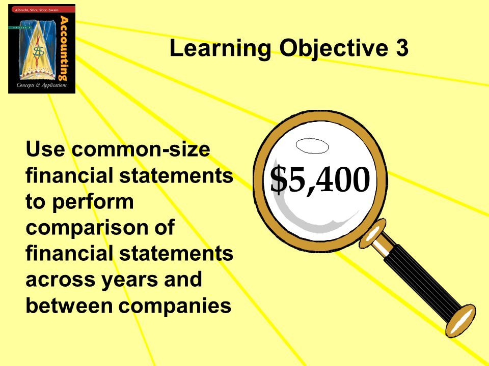 Learning Objective 3 Use common-size financial statements to perform comparison of financial statements across years and between companies $5,400