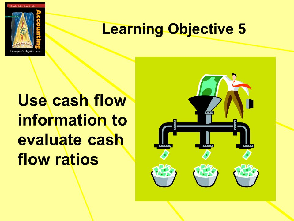 Learning Objective 5 Use cash flow information to evaluate cash flow ratios