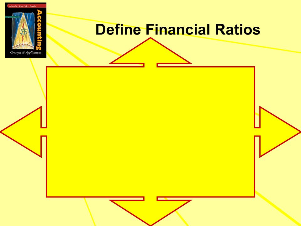Define Financial Ratios