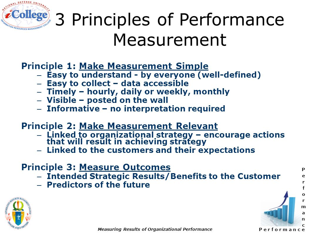 P e r f o r m a n c e Measuring Results of Organizational Performance 3 Principles of Performance Measurement Principle 1: Make Measurement Simple – Easy to understand - by everyone (well-defined) – Easy to collect – data accessible – Timely – hourly, daily or weekly, monthly – Visible – posted on the wall – Informative – no interpretation required Principle 2: Make Measurement Relevant – Linked to organizational strategy – encourage actions that will result in achieving strategy – Linked to the customers and their expectations Principle 3: Measure Outcomes – Intended Strategic Results/Benefits to the Customer – Predictors of the future