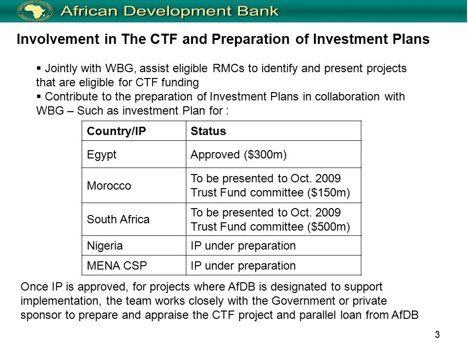 3 Involvement in The CTF and Preparation of Investment Plans  Jointly with WBG, assist eligible RMCs to identify and present projects that are eligible for CTF funding  Contribute to the preparation of Investment Plans in collaboration with WBG – Such as investment Plan for : Country/IPStatus EgyptApproved ($300m) Morocco To be presented to Oct.