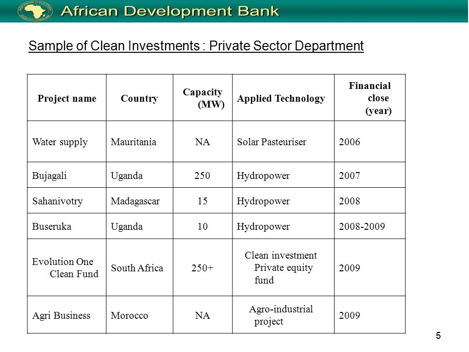 5 Project nameCountry Capacity (MW) Applied Technology Financial close (year) Water supplyMauritaniaNASolar Pasteuriser2006 BujagaliUganda250Hydropower2007 SahanivotryMadagascar15Hydropower2008 BuserukaUganda10Hydropower Evolution One Clean Fund South Africa250+ Clean investment Private equity fund 2009 Agri BusinessMoroccoNA Agro-industrial project 2009 Sample of Clean Investments : Private Sector Department
