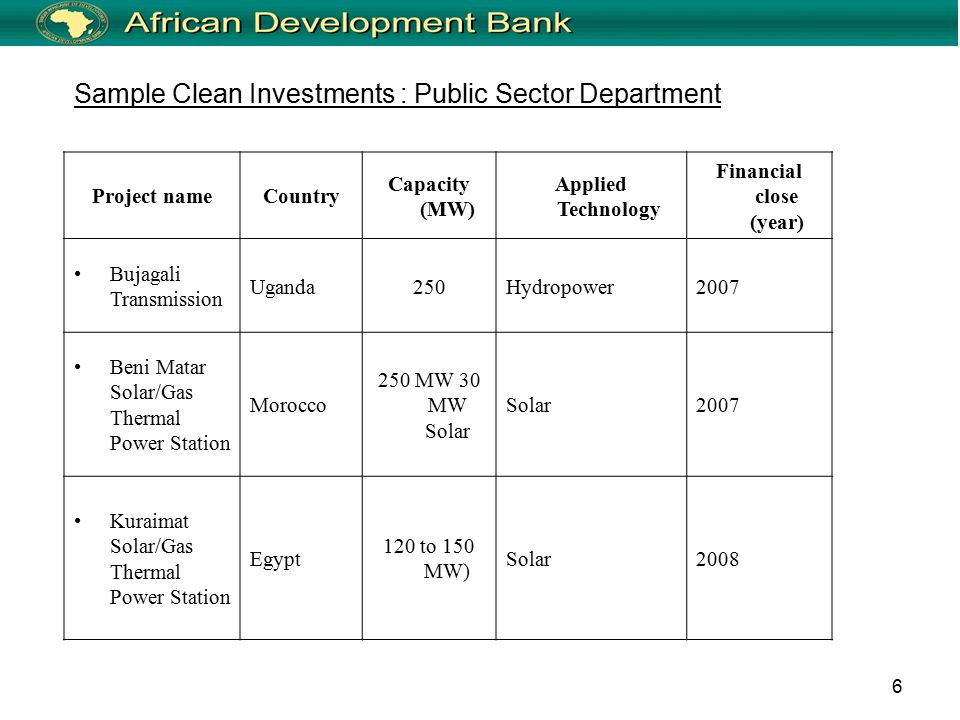 6 Project nameCountry Capacity (MW) Applied Technology Financial close (year) Bujagali Transmission Uganda250Hydropower2007 Beni Matar Solar/Gas Thermal Power Station Morocco 250 MW 30 MW Solar Solar2007 Kuraimat Solar/Gas Thermal Power Station Egypt 120 to 150 MW) Solar2008 Sample Clean Investments : Public Sector Department
