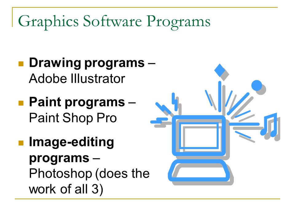 Graphics Software Programs Drawing programs – Adobe Illustrator Paint programs – Paint Shop Pro Image-editing programs – Photoshop (does the work of all 3)