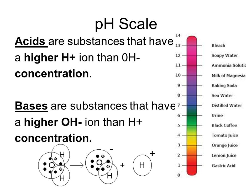 pH Scale Acids are substances that have a higher H+ ion than 0H- concentration.