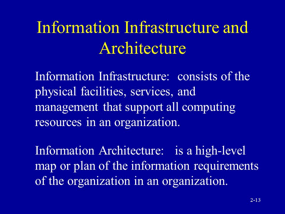 2-12 Information Infrastructure and Information Architecture Infrastructure Architecture New architectures