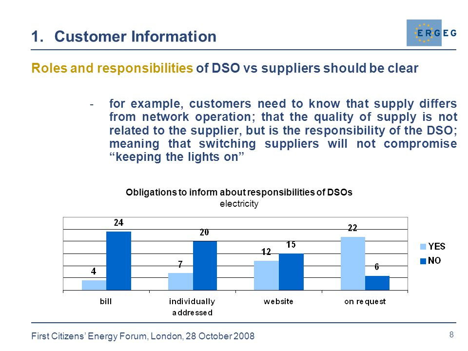 8 First Citizens' Energy Forum, London, 28 October Customer Information Roles and responsibilities of DSO vs suppliers should be clear -for example, customers need to know that supply differs from network operation; that the quality of supply is not related to the supplier, but is the responsibility of the DSO; meaning that switching suppliers will not compromise keeping the lights on Obligations to inform about responsibilities of DSOs electricity