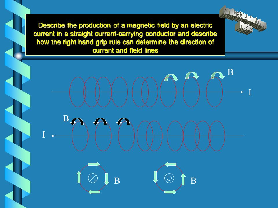 Describe the production of a magnetic field by an electric current in a straight current-carrying conductor and describe how the right hand grip rule can determine the direction of current and field lines I I BB B B