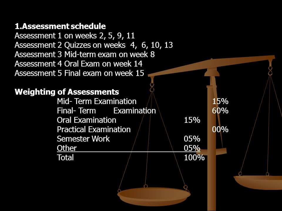 1.Assessment schedule Assessment 1 on weeks 2, 5, 9, 11 Assessment 2 Quizzes on weeks 4, 6, 10, 13 Assessment 3 Mid-term exam on week 8 Assessment 4 Oral Exam on week 14 Assessment 5 Final exam on week 15 Weighting of Assessments Mid- Term Examination15% Final- TermExamination60% Oral Examination15% Practical Examination 00% Semester Work05% Other05% Total100%