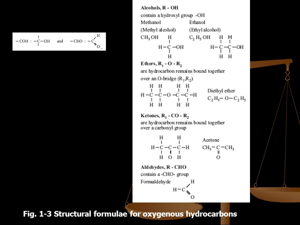 Fig. 1-3 Structural formulae for oxygenous hydrocarbons