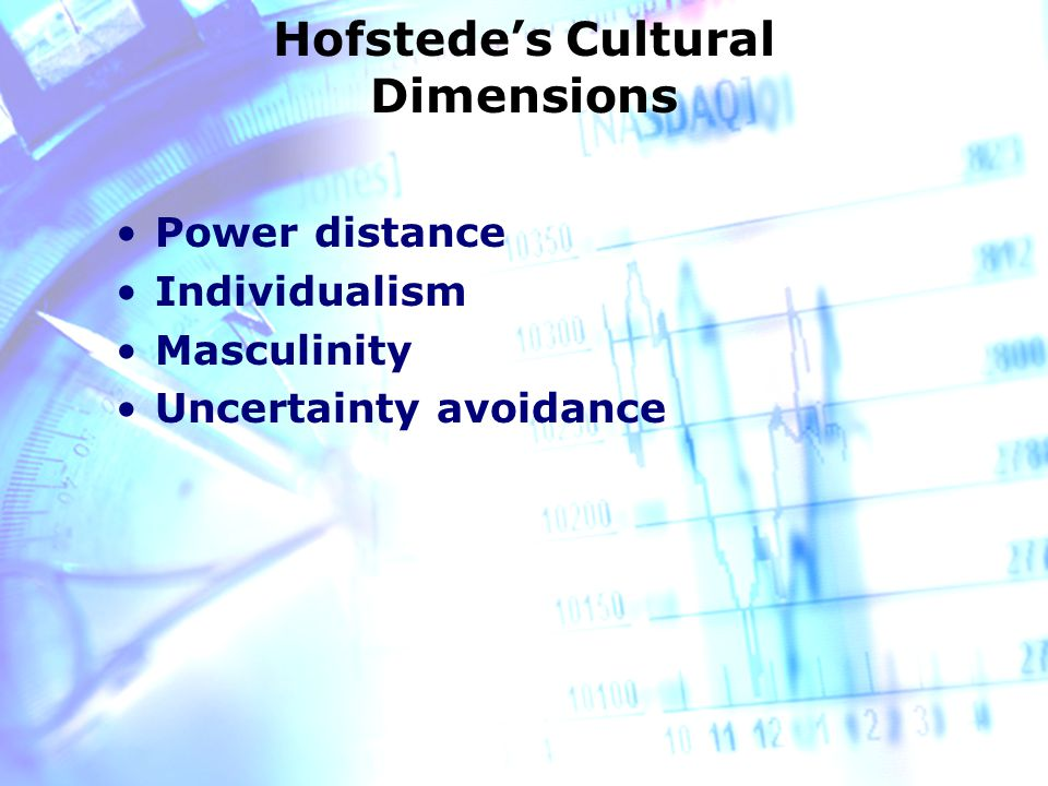 Hofstede's Cultural Dimensions Power distance Individualism Masculinity Uncertainty avoidance
