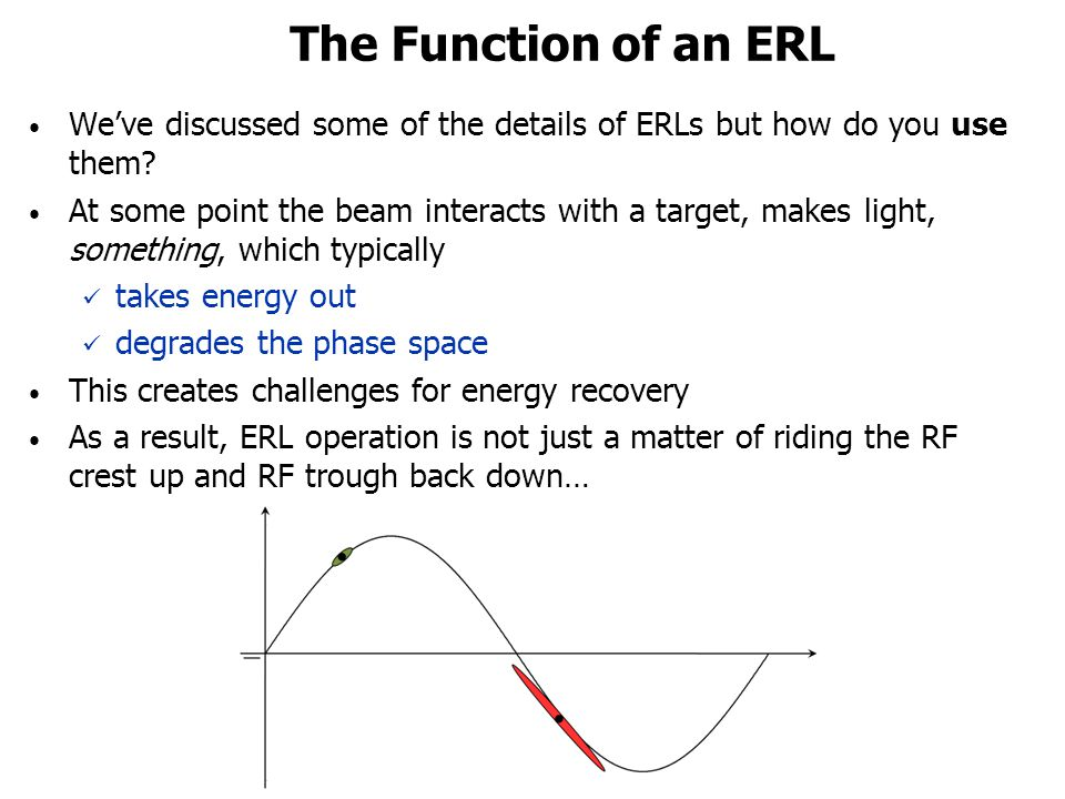 The Function of an ERL We've discussed some of the details of ERLs but how do you use them.