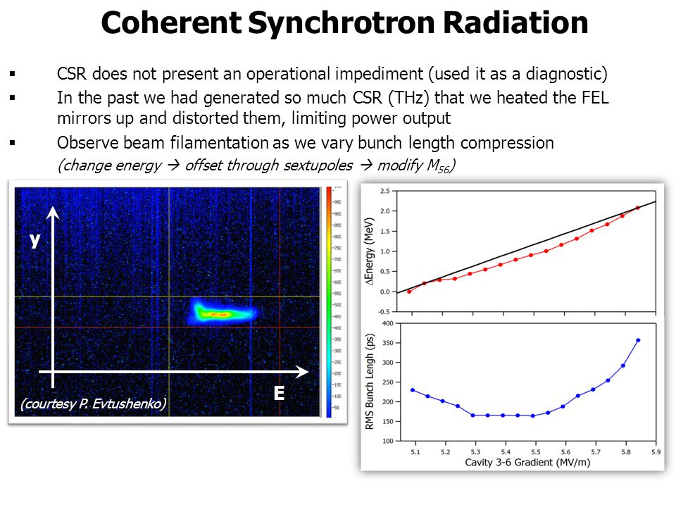 Coherent Synchrotron Radiation  CSR does not present an operational impediment (used it as a diagnostic)  In the past we had generated so much CSR (THz) that we heated the FEL mirrors up and distorted them, limiting power output  Observe beam filamentation as we vary bunch length compression (change energy  offset through sextupoles  modify M 56 ) (courtesy P.
