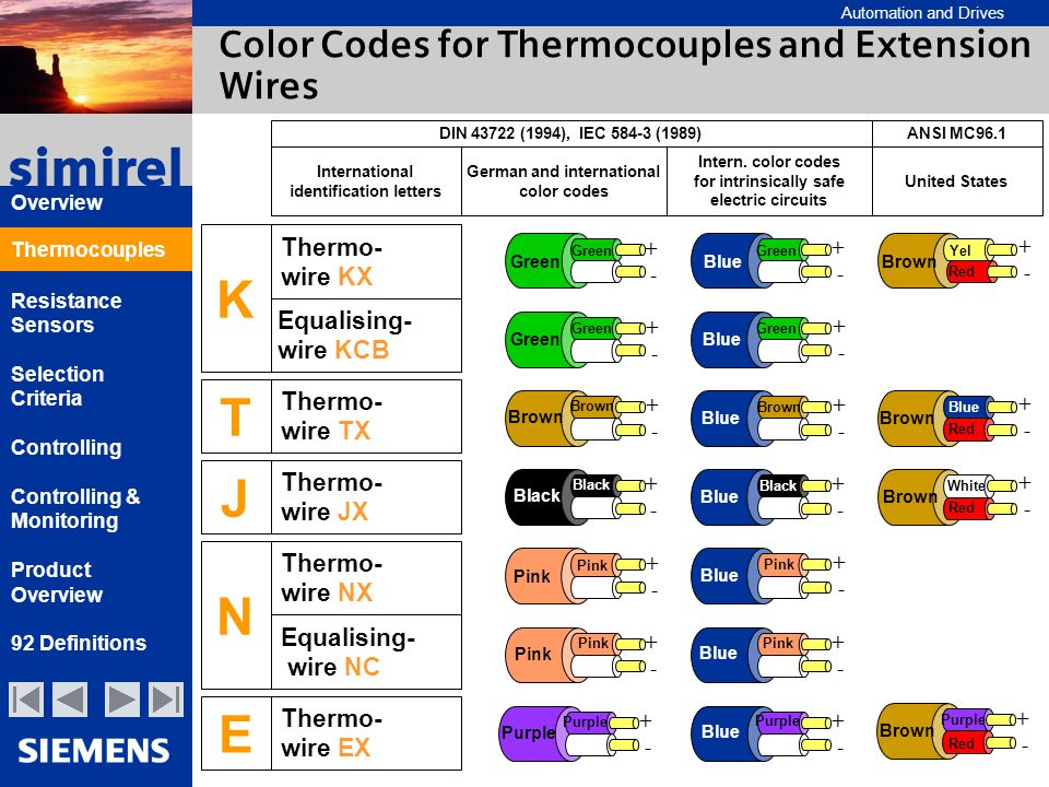 Automation and Drives simirel Overview Thermocouples Resistance – International Ac Wiring Color Code