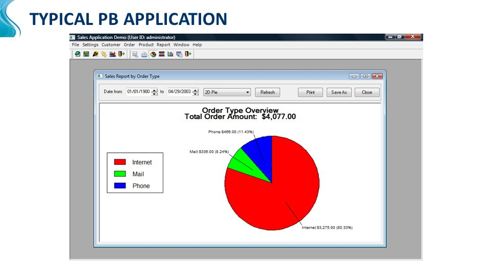 16 – August 14, 2015 TYPICAL PB APPLICATION