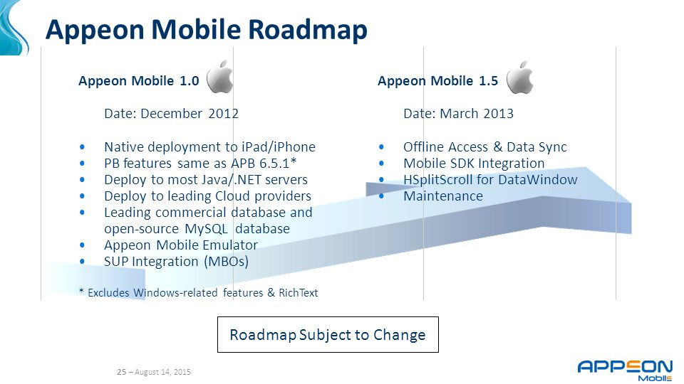 25 – August 14, 2015 Appeon Mobile 1.5 Date: March 2013 Offline Access & Data Sync Mobile SDK Integration HSplitScroll for DataWindow Maintenance Appeon Mobile 1.0 Date: December 2012 Native deployment to iPad/iPhone PB features same as APB 6.5.1* Deploy to most Java/.NET servers Deploy to leading Cloud providers Leading commercial database and open-source MySQL database Appeon Mobile Emulator SUP Integration (MBOs) * Excludes Windows-related features & RichText Roadmap Subject to Change Appeon Mobile Roadmap
