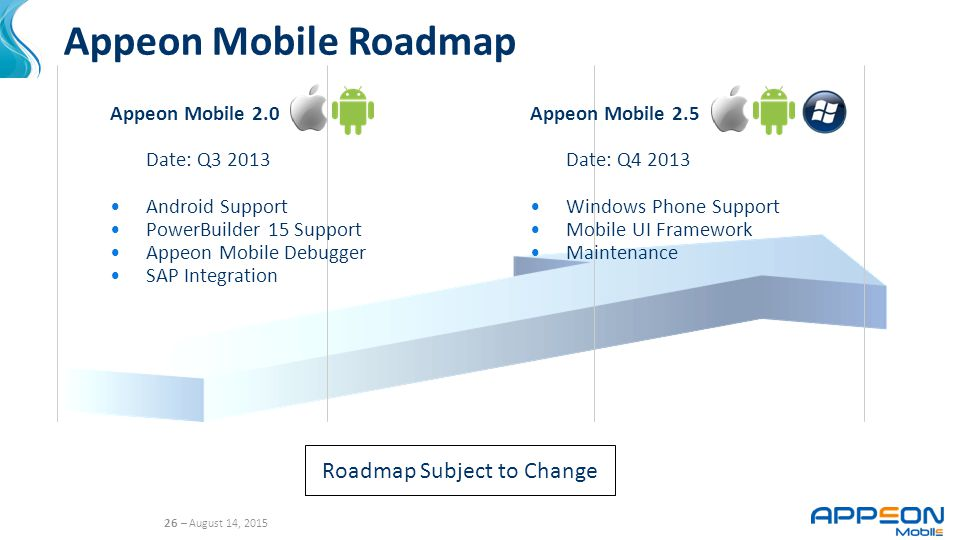26 – August 14, 2015 Appeon Mobile 2.5 Date: Q Windows Phone Support Mobile UI Framework Maintenance Appeon Mobile 2.0 Date: Q Android Support PowerBuilder 15 Support Appeon Mobile Debugger SAP Integration Roadmap Subject to Change Appeon Mobile Roadmap