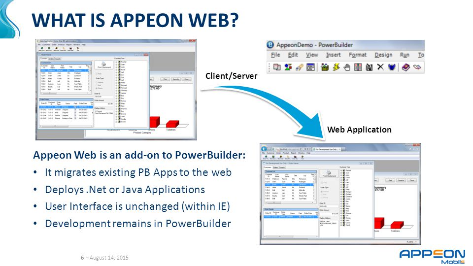 6 – August 14, 2015 WHAT IS APPEON WEB.