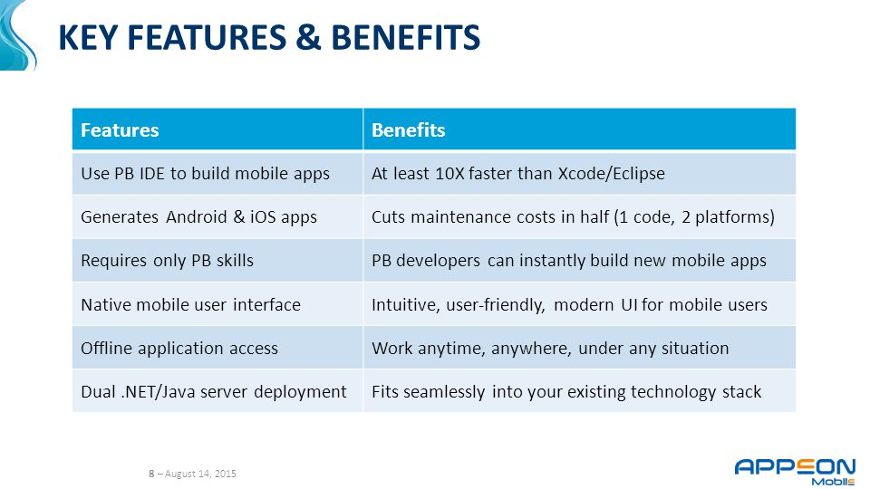 8 – August 14, 2015 KEY FEATURES & BENEFITS FeaturesBenefits Use PB IDE to build mobile appsAt least 10X faster than Xcode/Eclipse Generates Android & iOS appsCuts maintenance costs in half (1 code, 2 platforms) Requires only PB skillsPB developers can instantly build new mobile apps Native mobile user interfaceIntuitive, user-friendly, modern UI for mobile users Offline application accessWork anytime, anywhere, under any situation Dual.NET/Java server deploymentFits seamlessly into your existing technology stack