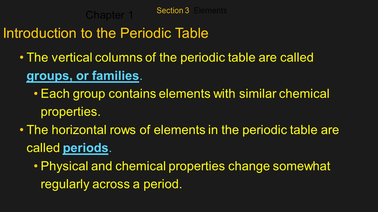 Elements section 3 objectives use the periodic table to name introduction to the periodic table the vertical columns of the periodic table are called groups gamestrikefo Image collections
