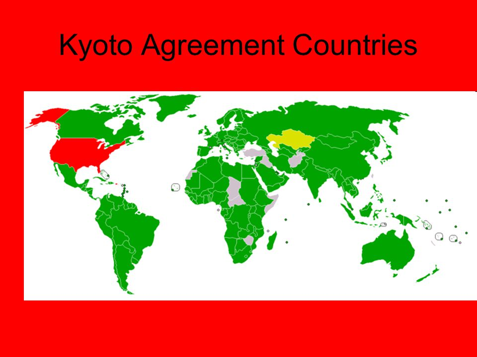 Kyoto Agreement Countries