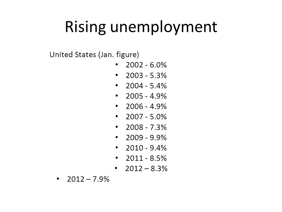 Rising unemployment United States (Jan.