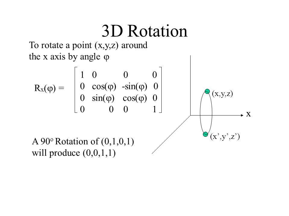 5 3D Rotation ...