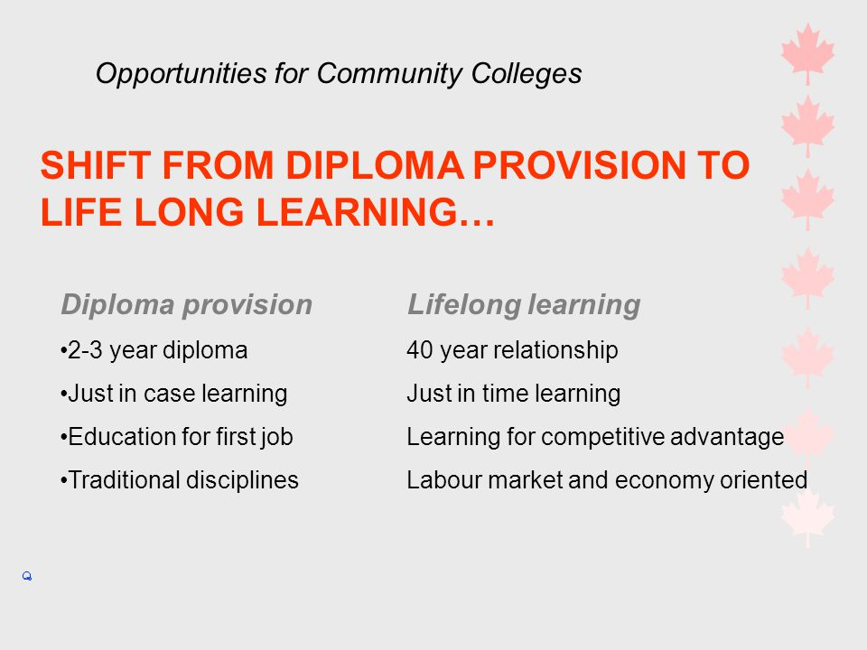 SHIFT FROM DIPLOMA PROVISION TO LIFE LONG LEARNING… Diploma provisionLifelong learning 2-3 year diploma40 year relationship Just in case learningJust in time learning Education for first jobLearning for competitive advantage Traditional disciplinesLabour market and economy oriented Opportunities for Community Colleges