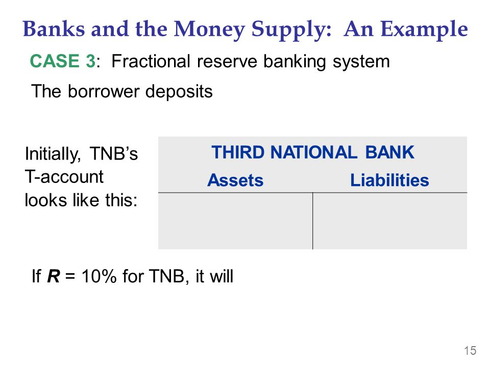 15 Banks and the Money Supply: An Example CASE 3: Fractional reserve banking system If R = 10% for TNB, it will THIRD NATIONAL BANK AssetsLiabilities The borrower deposits Initially, TNB's T-account looks like this: