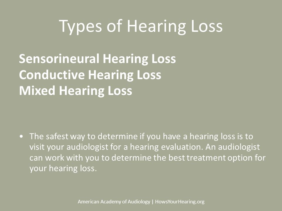 American Academy of Audiology | HowsYourHearing.org Types of Hearing Loss Sensorineural Hearing Loss Conductive Hearing Loss Mixed Hearing Loss The safest way to determine if you have a hearing loss is to visit your audiologist for a hearing evaluation.