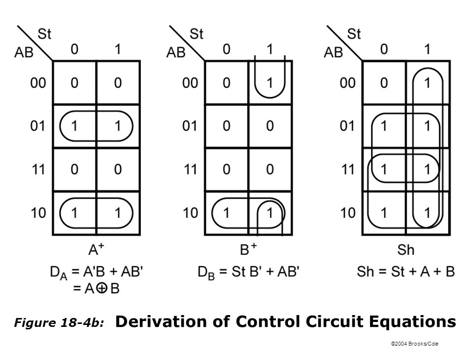 ©2004 Brooks/Cole Figure 18-4b: Derivation of Control Circuit Equations
