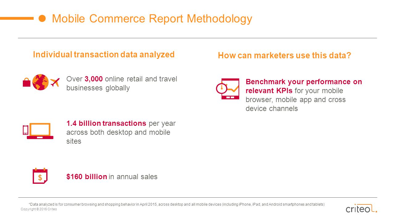 Copyright © 2015 Criteo Mobile Commerce Report Methodology Benchmark your performance on relevant KPIs for your mobile browser, mobile app and cross device channels Over 3,000 online retail and travel businesses globally 1.4 billion transactions per year across both desktop and mobile sites $160 billion in annual sales Individual transaction data analyzed *Data analyzed is for consumer browsing and shopping behavior in April 2015, across desktop and all mobile devices (including iPhone, iPad, and Android smartphones and tablets) How can marketers use this data