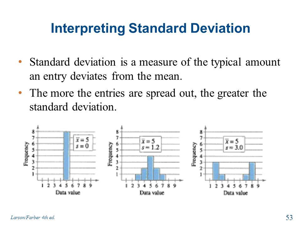 How can I intepret Standard Deviation?