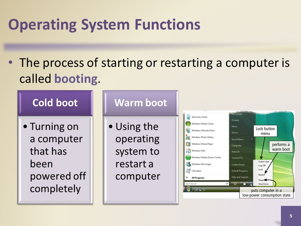 Operating System Functions The process of starting or restarting a computer is called booting.