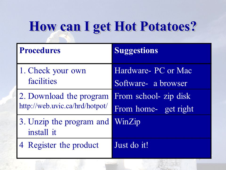 What can Hot Potatoes do for us.