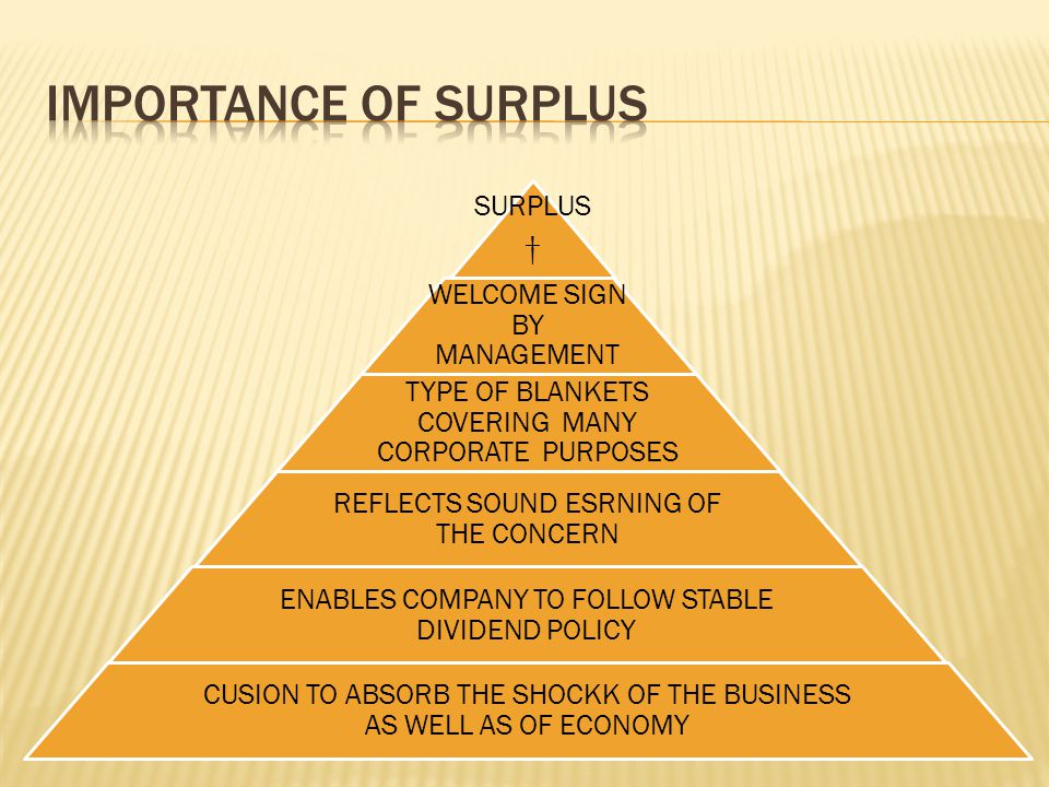 SURPLUS † WELCOME SIGN BY MANAGEMENT TYPE OF BLANKETS COVERING MANY CORPORATE PURPOSES REFLECTS SOUND ESRNING OF THE CONCERN ENABLES COMPANY TO FOLLOW STABLE DIVIDEND POLICY CUSION TO ABSORB THE SHOCKK OF THE BUSINESS AS WELL AS OF ECONOMY