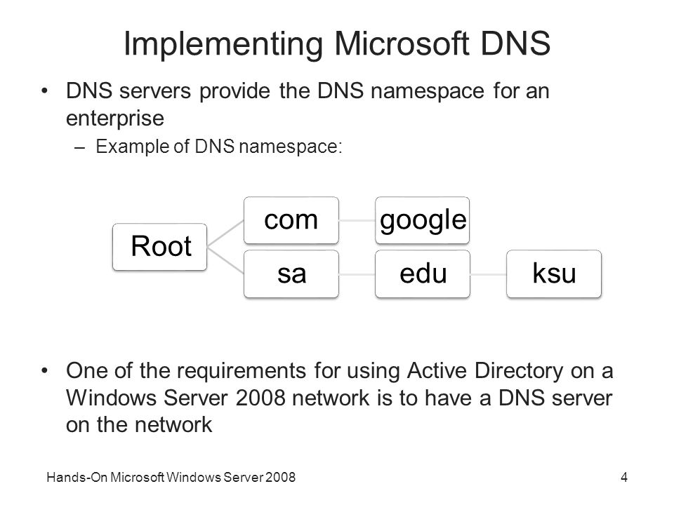Hands-On Microsoft Windows Server Implementing Microsoft DNS DNS servers provide the DNS namespace for an enterprise –Example of DNS namespace: One of the requirements for using Active Directory on a Windows Server 2008 network is to have a DNS server on the network Rootcomgooglesaeduksu