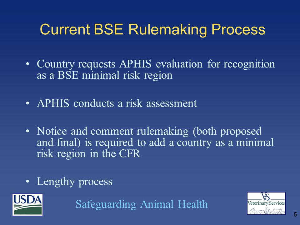 Safeguarding Animal Health 5 Current BSE Rulemaking Process Country requests APHIS evaluation for recognition as a BSE minimal risk region APHIS conducts a risk assessment Notice and comment rulemaking (both proposed and final) is required to add a country as a minimal risk region in the CFR Lengthy process