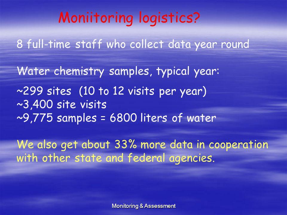 Monitoring & Assessment Moniitoring logistics.