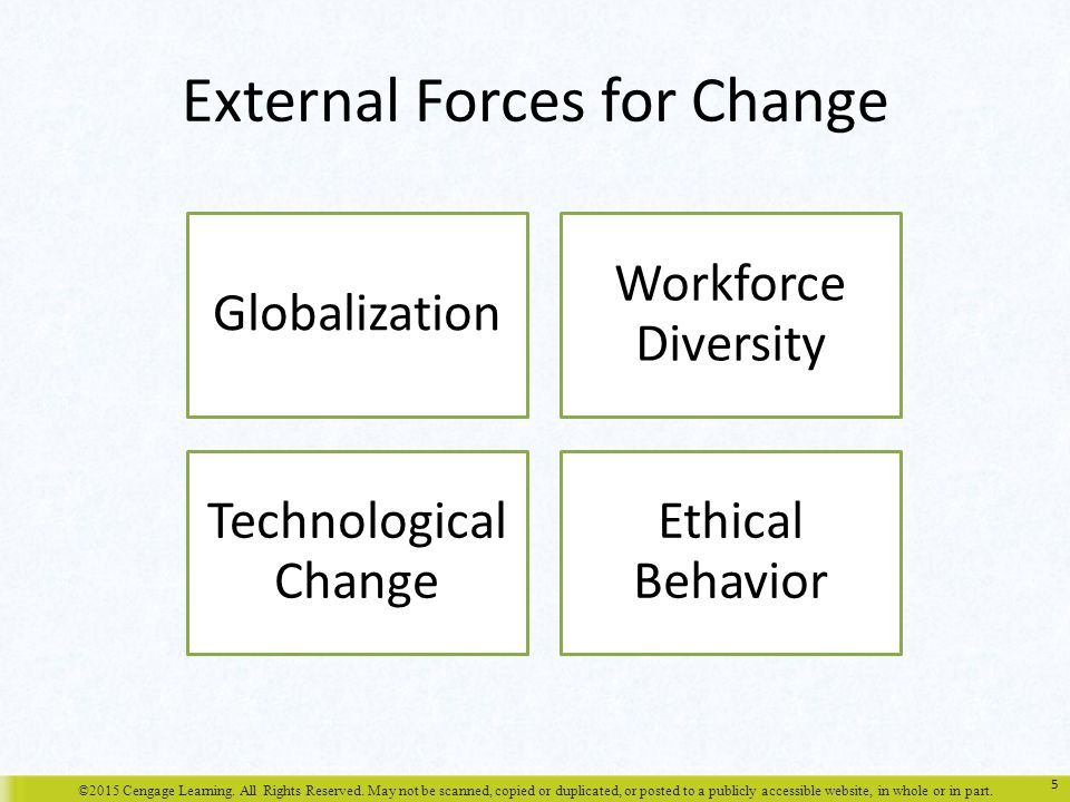 External Forces for Change Globalization Workforce Diversity Technological Change Ethical Behavior ©2015 Cengage Learning.