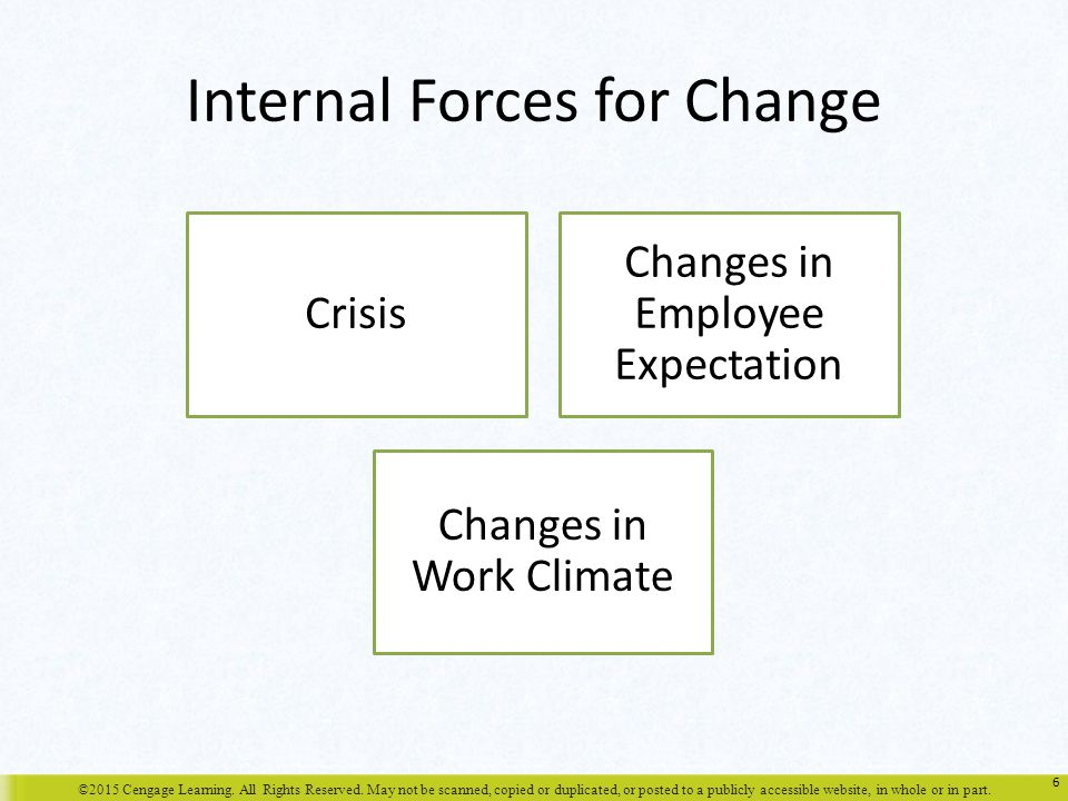 Internal Forces for Change Crisis Changes in Employee Expectation Changes in Work Climate ©2015 Cengage Learning.