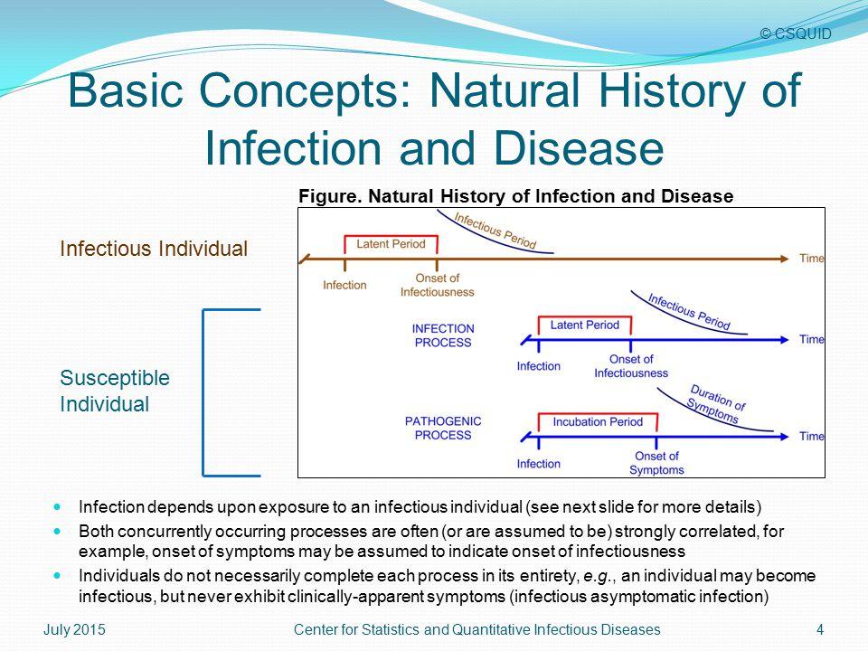 CSQUID Jonathan D  Sugimoto, PhD Lecture Website: 1Center