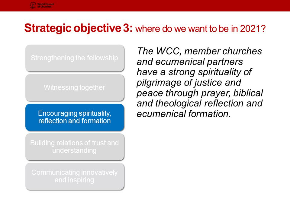 Strengthening the fellowship Witnessing together Encouraging spirituality, reflection and formation Building relations of trust and understanding Communicating innovatively and inspiring Strategic objective 3: where do we want to be in 2021.